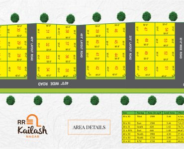 Real Estate Builders RR Housing offers sitemap of RR Kailash Nagar Individual House near Farm Lands in Coimbatore