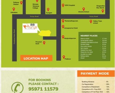 RR Dhurya Location map